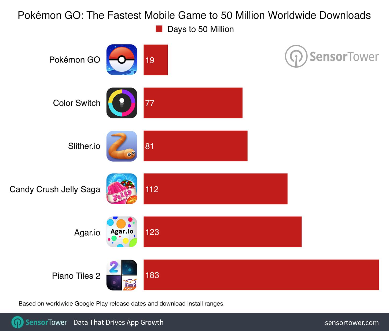 Pokémon-GO-270716-001