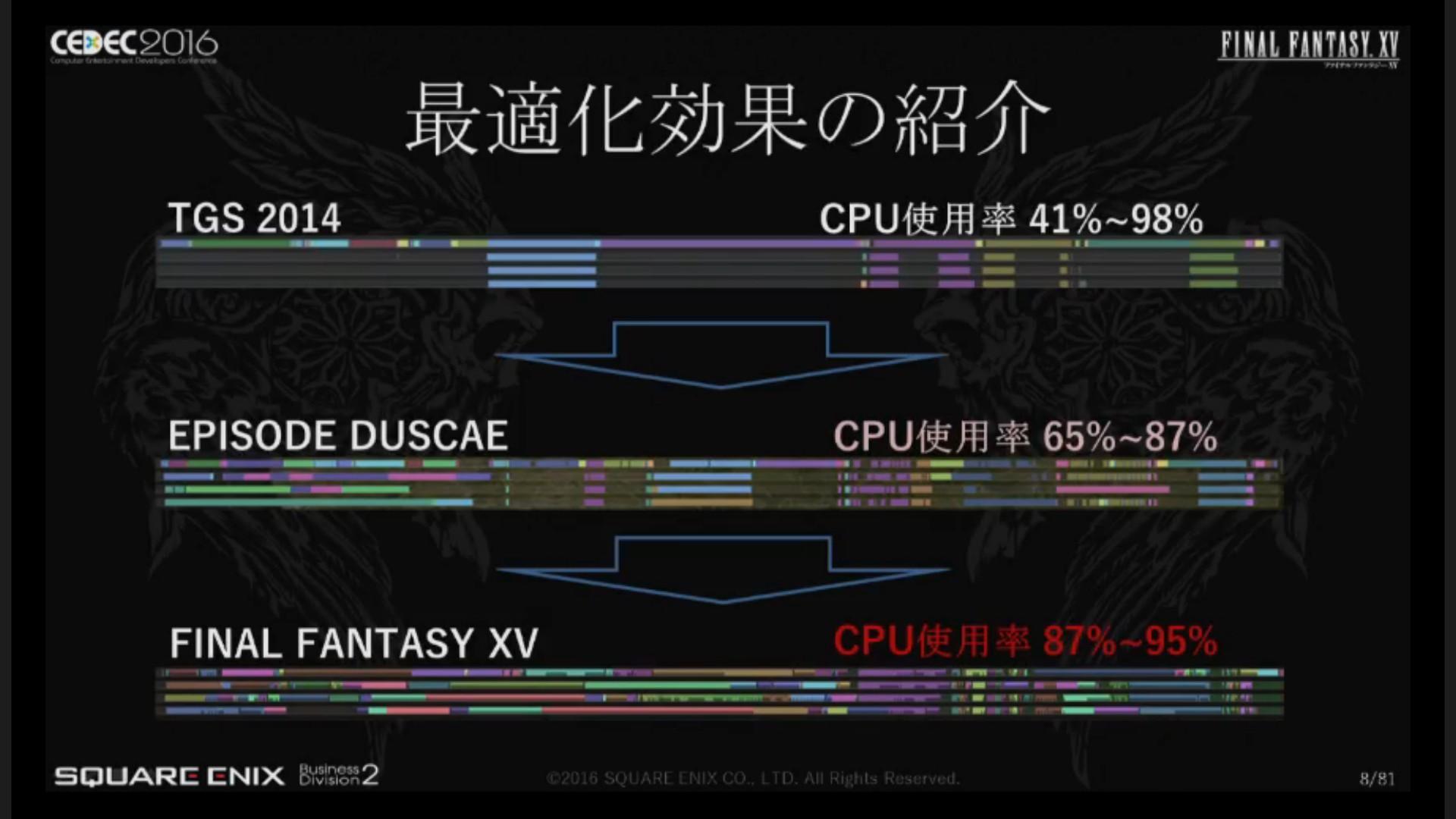 Final-Fantasy-XV-290816-002