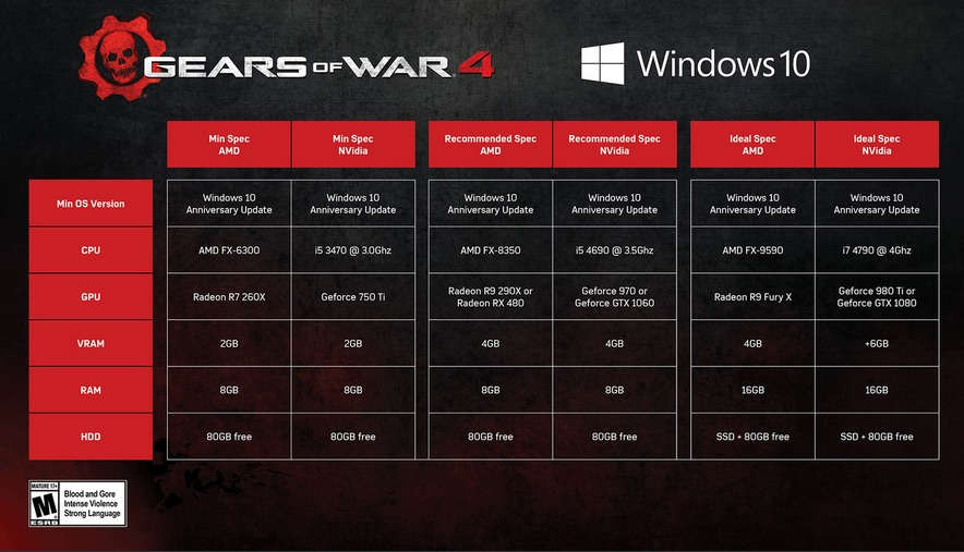 Gears-of-War-4-190816-006